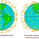 El efecto Coriolis en la Tierra